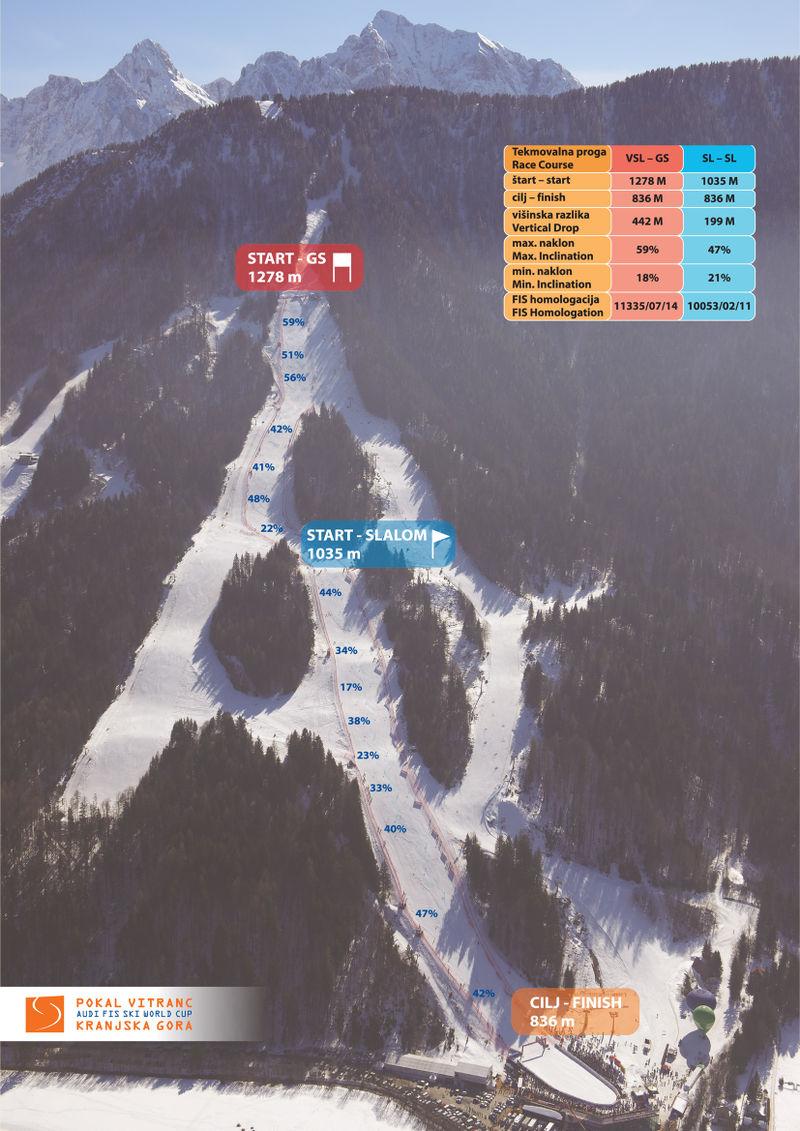 Race slope